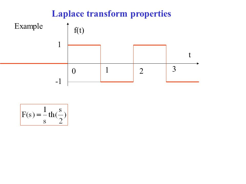 Laplace transform properties Example t 1 0 1 2 3 f(t)
