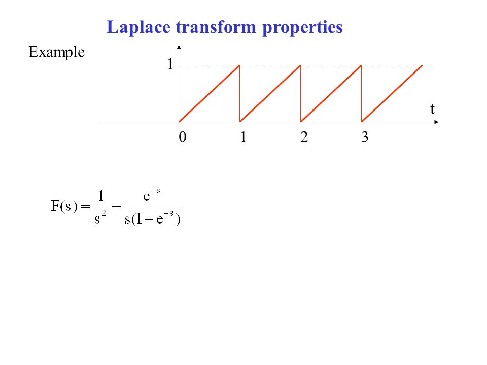 Laplace transform properties Example 1 t 0123