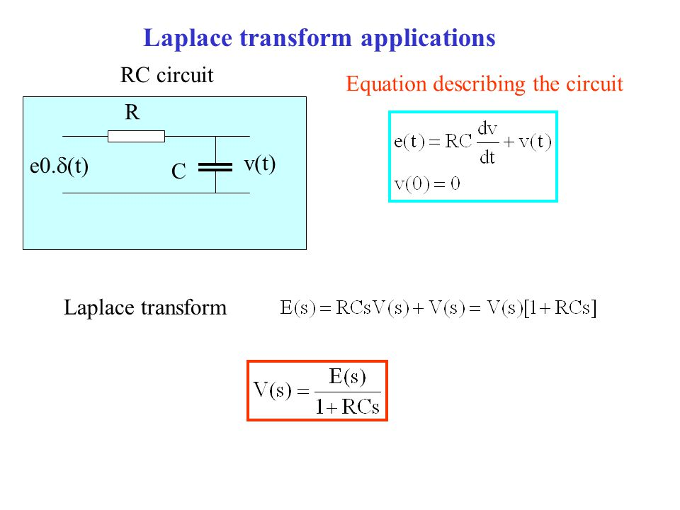 Laplace transform applications C R e0.