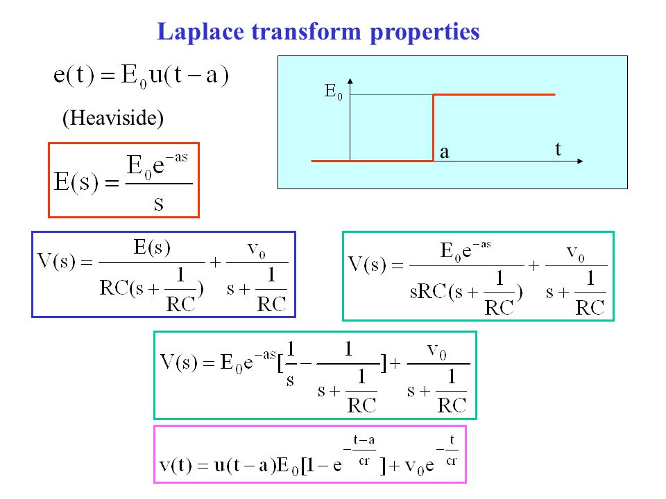 (Heaviside) Laplace transform properties a t