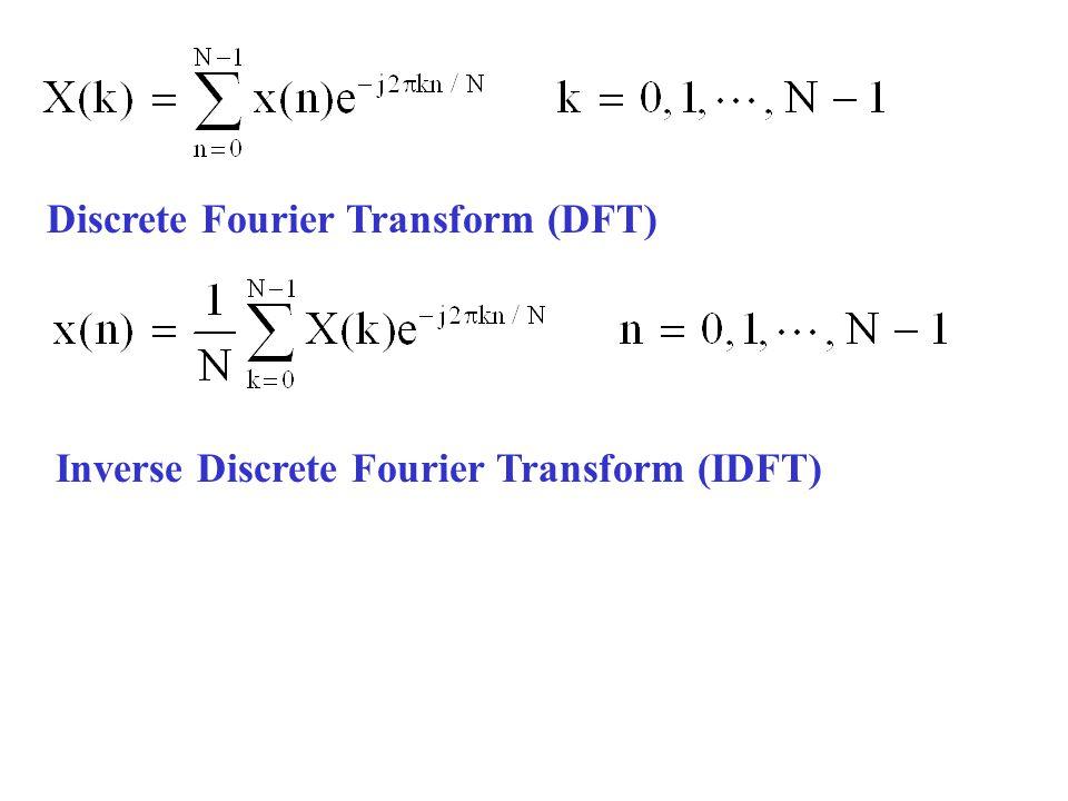 Discrete Fourier Transform (DFT) Inverse Discrete Fourier Transform (IDFT)