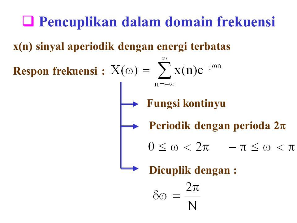  Pencuplikan dalam domain frekuensi x(n) sinyal aperiodik dengan energi terbatas Respon frekuensi : Fungsi kontinyu Periodik dengan perioda 2  Dicup