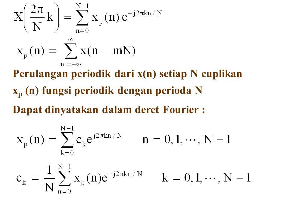 Perulangan periodik dari x(n) setiap N cuplikan x p (n) fungsi periodik dengan perioda N Dapat dinyatakan dalam deret Fourier :