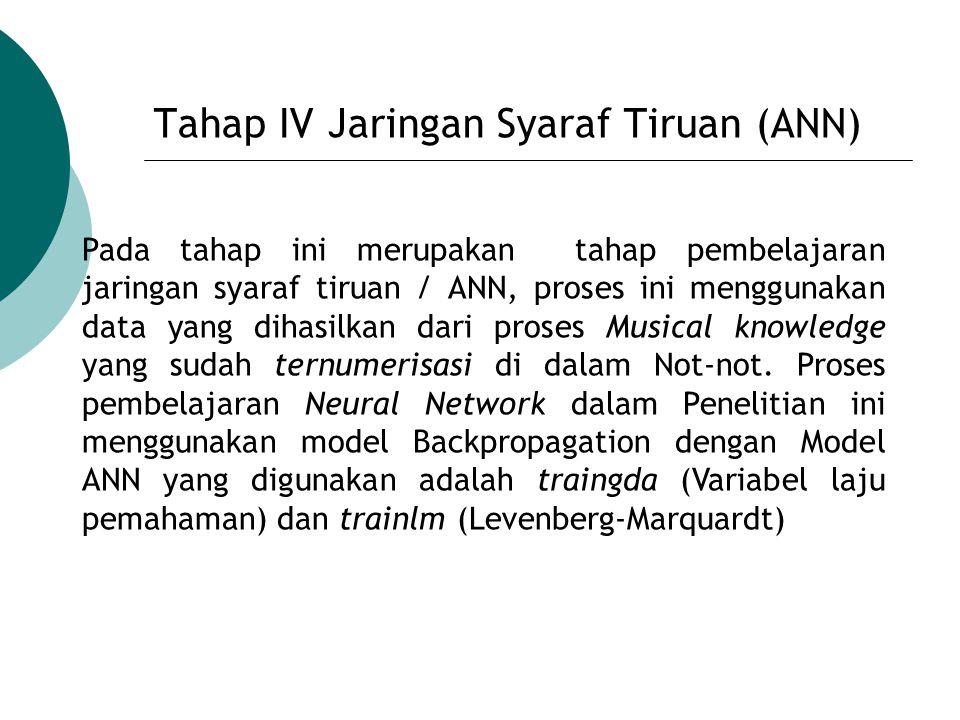 Tahap IV Jaringan Syaraf Tiruan (ANN) Pada tahap ini merupakan tahap pembelajaran jaringan syaraf tiruan / ANN, proses ini menggunakan data yang dihas