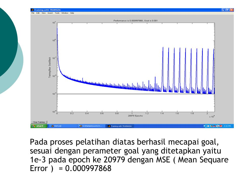 Pada proses pelatihan diatas berhasil mecapai goal, sesuai dengan perameter goal yang ditetapkan yaitu 1e-3 pada epoch ke 20979 dengan MSE ( Mean Sequ