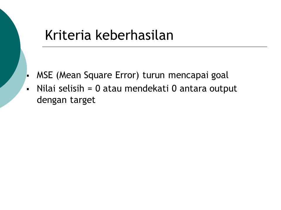 Kriteria keberhasilan  MSE (Mean Square Error) turun mencapai goal  Nilai selisih = 0 atau mendekati 0 antara output dengan target