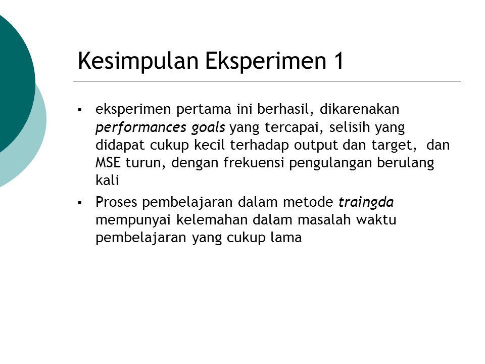 Kesimpulan Eksperimen 1  eksperimen pertama ini berhasil, dikarenakan performances goals yang tercapai, selisih yang didapat cukup kecil terhadap out