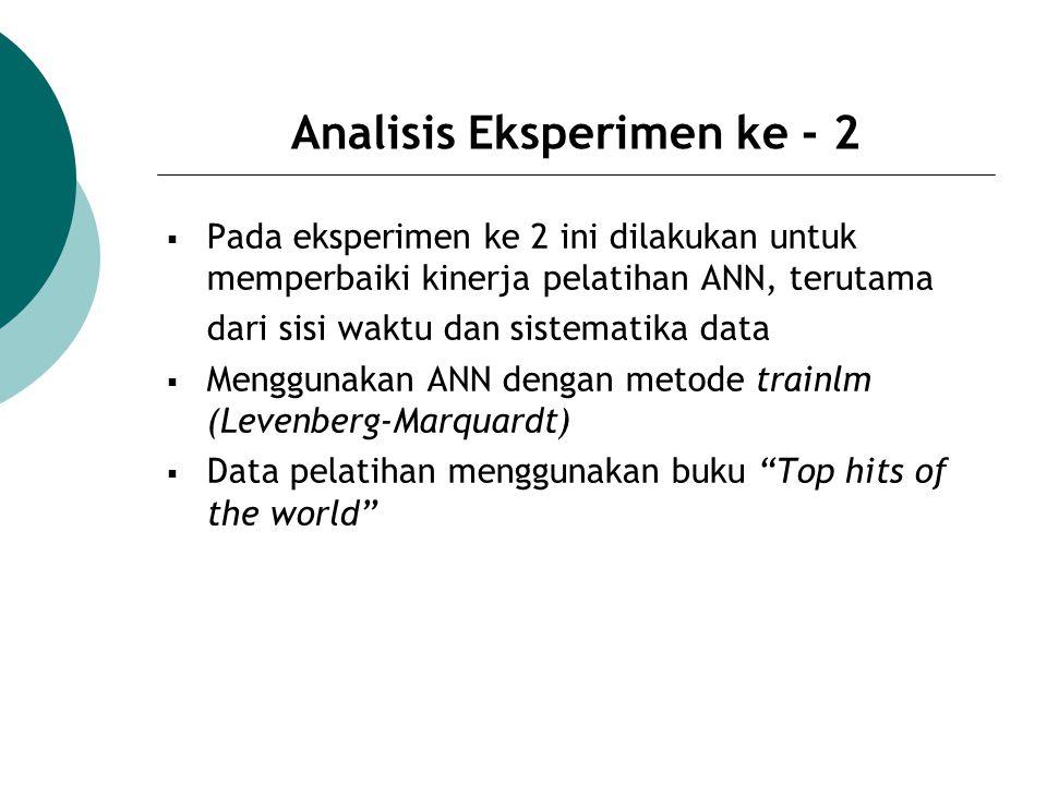 Analisis Eksperimen ke - 2  Pada eksperimen ke 2 ini dilakukan untuk memperbaiki kinerja pelatihan ANN, terutama dari sisi waktu dan sistematika data