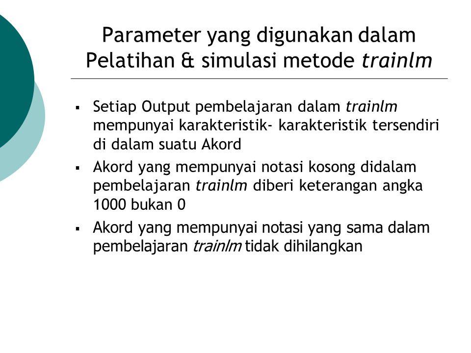 Parameter yang digunakan dalam Pelatihan & simulasi metode trainlm  Setiap Output pembelajaran dalam trainlm mempunyai karakteristik- karakteristik t
