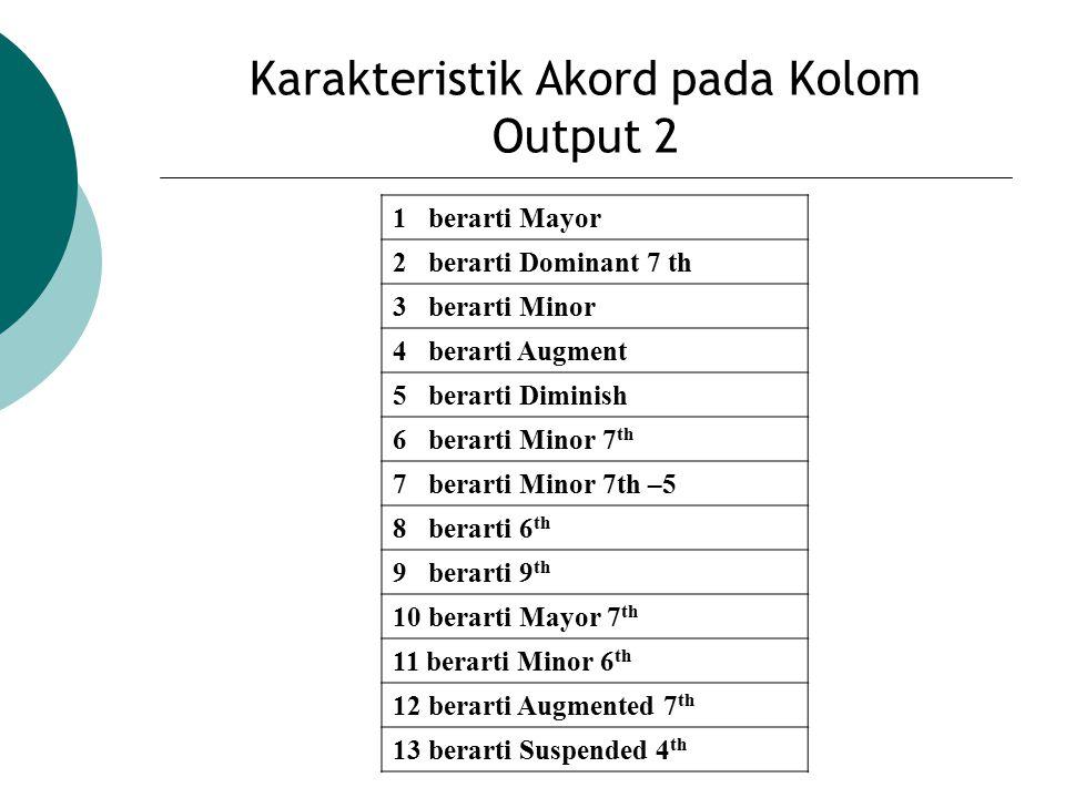 Karakteristik Akord pada Kolom Output 2 1 berarti Mayor 2 berarti Dominant 7 th 3 berarti Minor 4 berarti Augment 5 berarti Diminish 6 berarti Minor 7