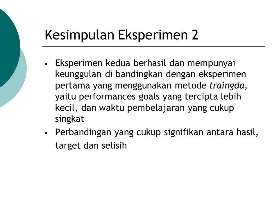 Kesimpulan Eksperimen 2  Eksperimen kedua berhasil dan mempunyai keunggulan di bandingkan dengan eksperimen pertama yang menggunakan metode traingda,