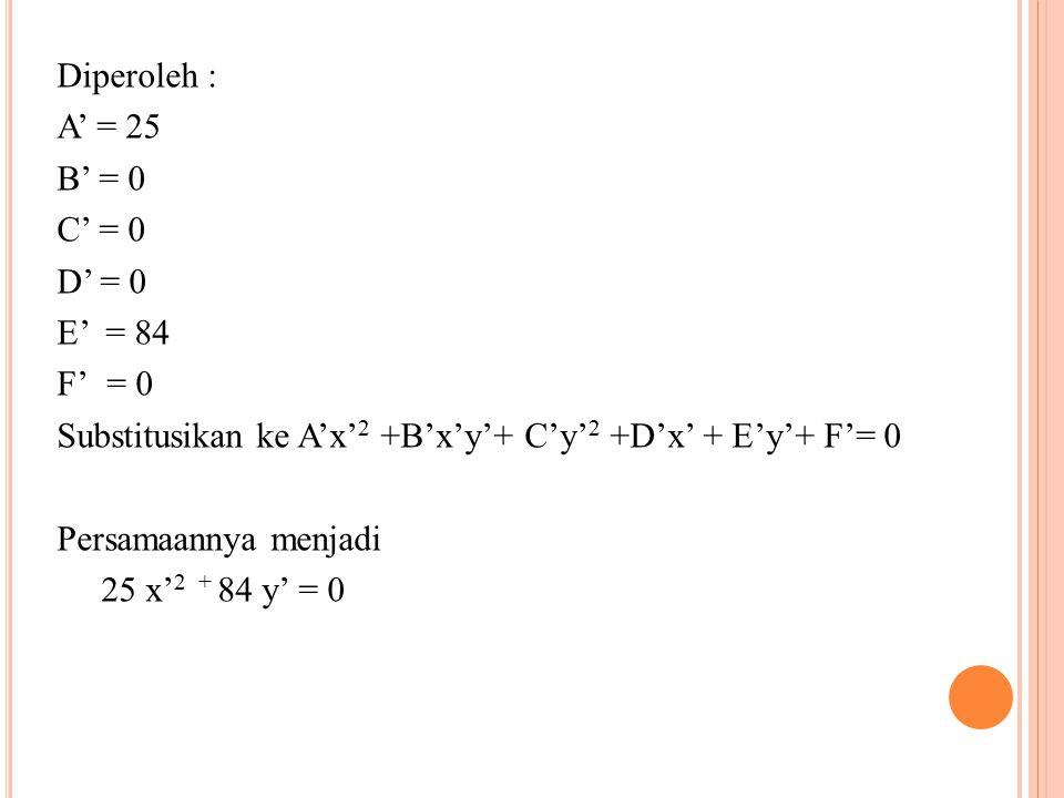Diperoleh : A' = 25 B' = 0 C' = 0 D' = 0 E' = 84 F' = 0 Substitusikan ke A'x' 2 +B'x'y'+ C'y' 2 +D'x' + E'y'+ F'= 0 Persamaannya menjadi 25 x' 2 + 84