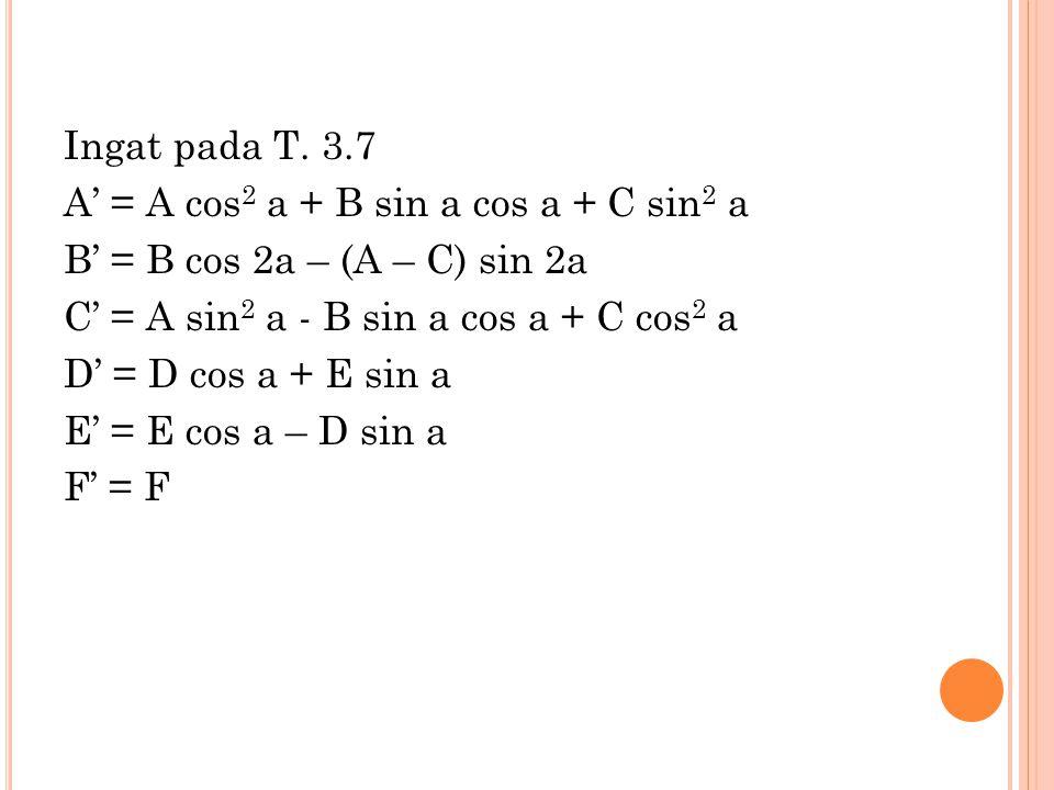 Ingat pada T. 3.7 A' = A cos 2 a + B sin a cos a + C sin 2 a B' = B cos 2a – (A – C) sin 2a C' = A sin 2 a - B sin a cos a + C cos 2 a D' = D cos a +