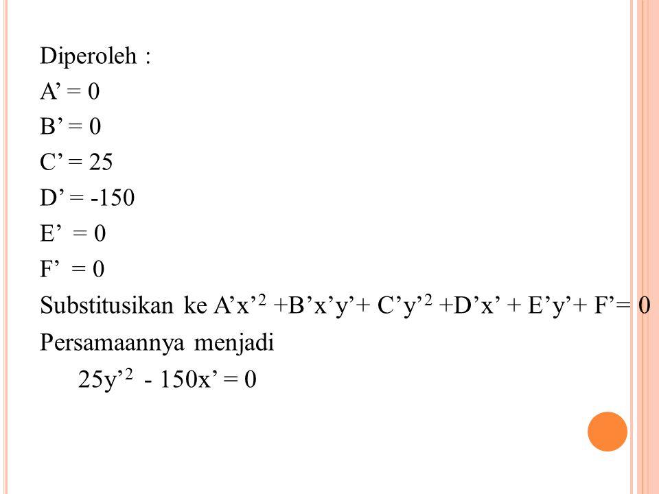 Diperoleh : A' = 0 B' = 0 C' = 25 D' = -150 E' = 0 F' = 0 Substitusikan ke A'x' 2 +B'x'y'+ C'y' 2 +D'x' + E'y'+ F'= 0 Persamaannya menjadi 25y' 2 - 15