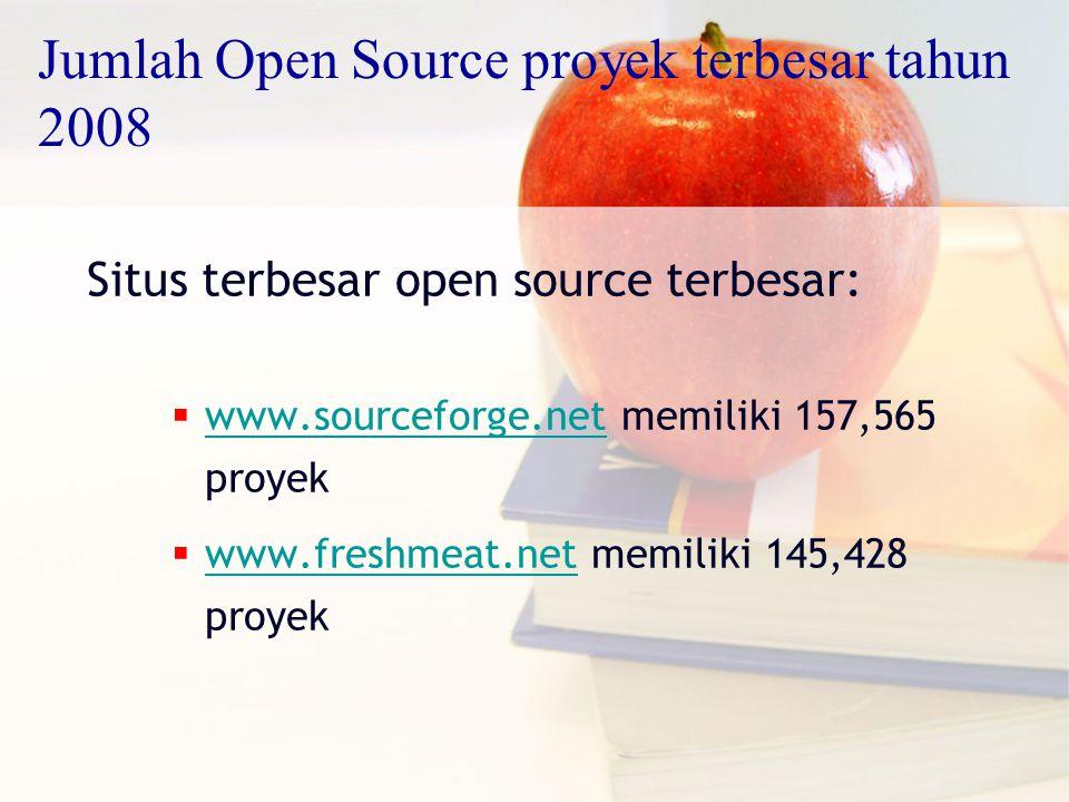 Situs terbesar open source terbesar:  www.sourceforge.net memiliki 157,565 proyek www.sourceforge.net  www.freshmeat.net memiliki 145,428 proyek www