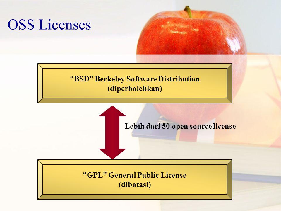 Situs terbesar open source terbesar:  www.sourceforge.net memiliki 157,565 proyek www.sourceforge.net  www.freshmeat.net memiliki 145,428 proyek www.freshmeat.net Jumlah Open Source proyek terbesar tahun 2008