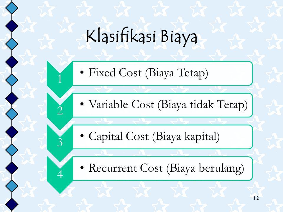 12 Klasifikasi Biaya 1 Fixed Cost (Biaya Tetap) 2 Variable Cost (Biaya tidak Tetap) 3 Capital Cost (Biaya kapital) 4 Recurrent Cost (Biaya berulang)