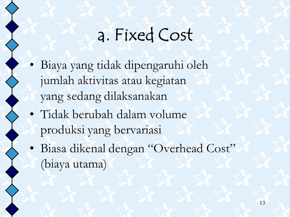 13 a. Fixed Cost Biaya yang tidak dipengaruhi oleh jumlah aktivitas atau kegiatan yang sedang dilaksanakan Tidak berubah dalam volume produksi yang be