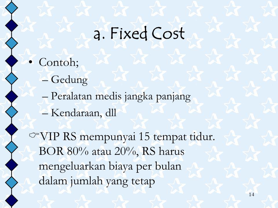 14 a. Fixed Cost Contoh; –Gedung –Peralatan medis jangka panjang –Kendaraan, dll  VIP RS mempunyai 15 tempat tidur. BOR 80% atau 20%, RS harus mengel