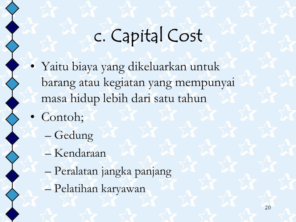 20 c. Capital Cost Yaitu biaya yang dikeluarkan untuk barang atau kegiatan yang mempunyai masa hidup lebih dari satu tahun Contoh; –Gedung –Kendaraan