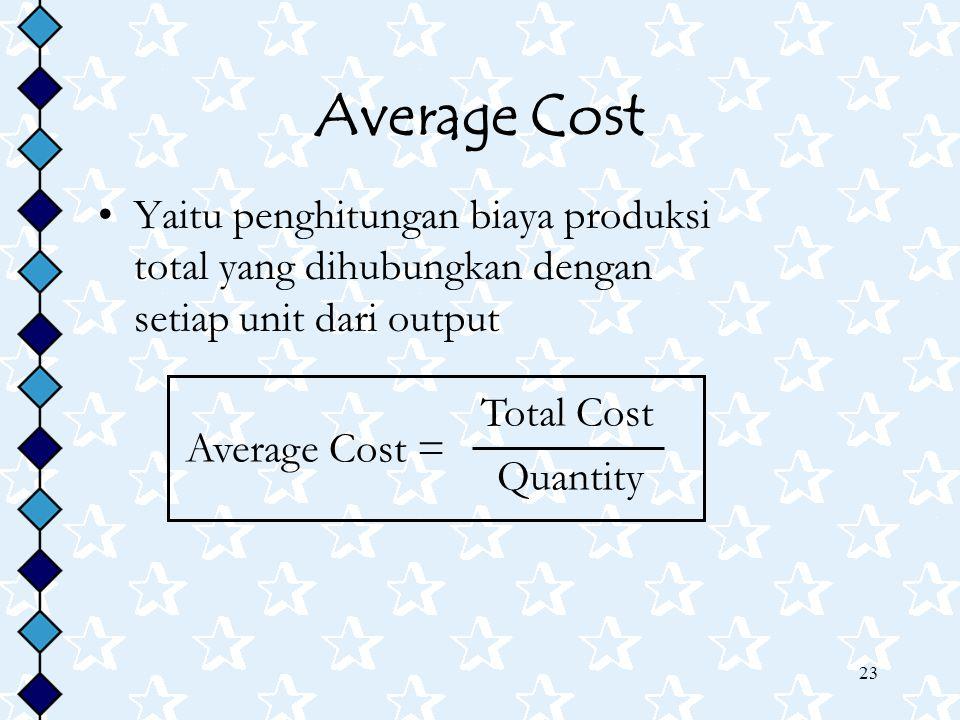 23 Average Cost Yaitu penghitungan biaya produksi total yang dihubungkan dengan setiap unit dari output Average Cost = Total Cost Quantity