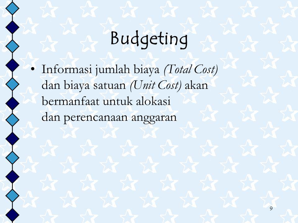 9 Budgeting Informasi jumlah biaya (Total Cost) dan biaya satuan (Unit Cost) akan bermanfaat untuk alokasi dan perencanaan anggaran