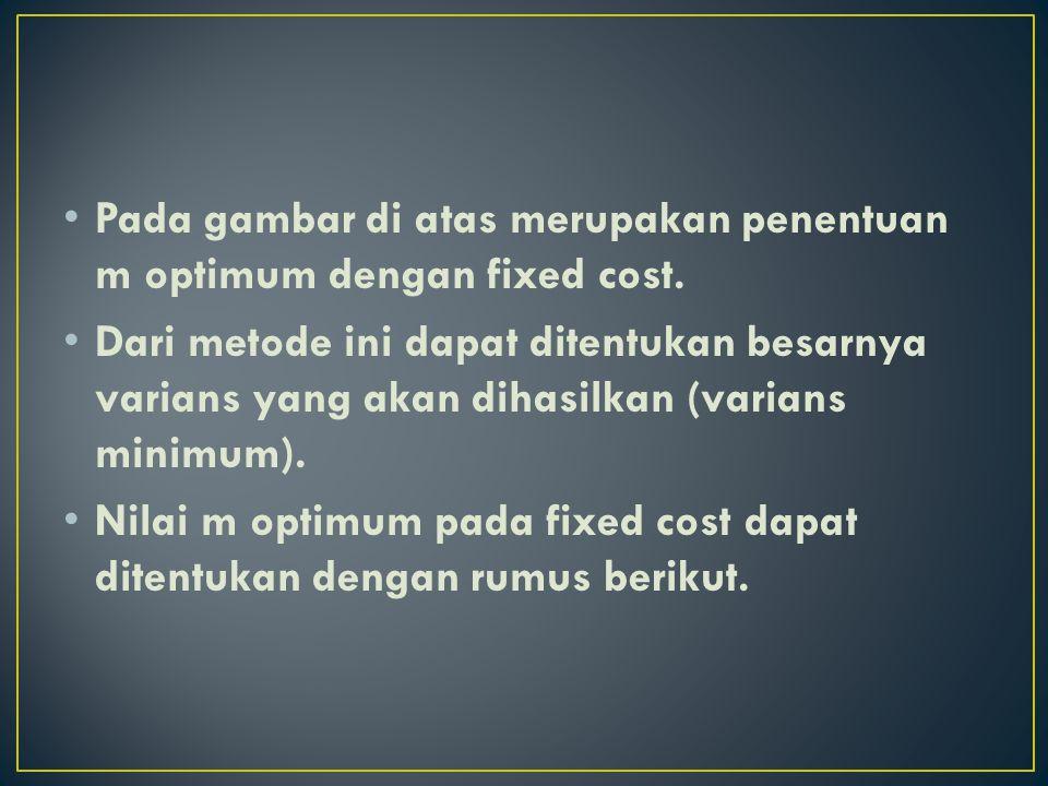 Pada gambar di atas merupakan penentuan m optimum dengan fixed cost.