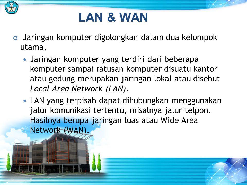 LAN & WAN Jaringan komputer digolongkan dalam dua kelompok utama, Jaringan komputer yang terdiri dari beberapa komputer sampai ratusan komputer disuat