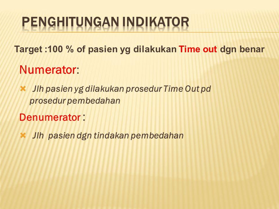Numerator:  Jlh pasien yg dilakukan prosedur Time Out pd prosedur pembedahan Denumerator :  Jlh pasien dgn tindakan pembedahan Target :100 % of pasi