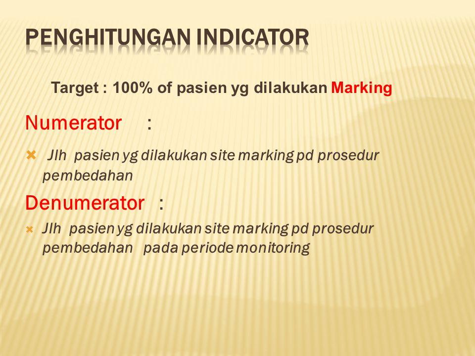 Numerator :  Jlh pasien yg dilakukan site marking pd prosedur pembedahan Denumerator :  Jlh pasien yg dilakukan site marking pd prosedur pembedahan pada periode monitoring Target : 100% of pasien yg dilakukan Marking