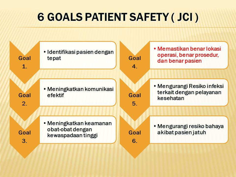 6 GOALS PATIENT SAFETY ( JCI ) Goal 1. Identifikasi pasien dengan tepatIdentifikasi pasien dengan tepat Goal 2. Meningkatkan komunikasi efektif Goal 3