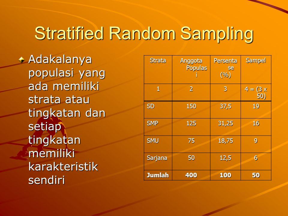 Stratified Random Sampling Adakalanya populasi yang ada memiliki strata atau tingkatan dan setiap tingkatan memiliki karakteristik sendiri Strata Angg