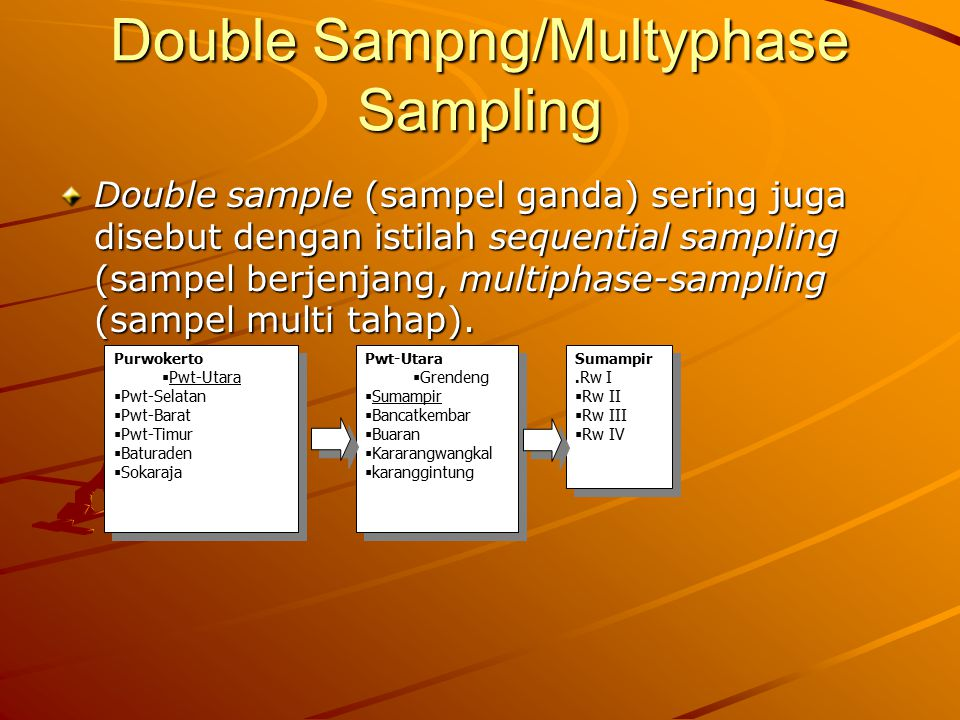 Double Sampng/Multyphase Sampling Double sample (sampel ganda) sering juga disebut dengan istilah sequential sampling (sampel berjenjang, multiphase-sampling (sampel multi tahap).