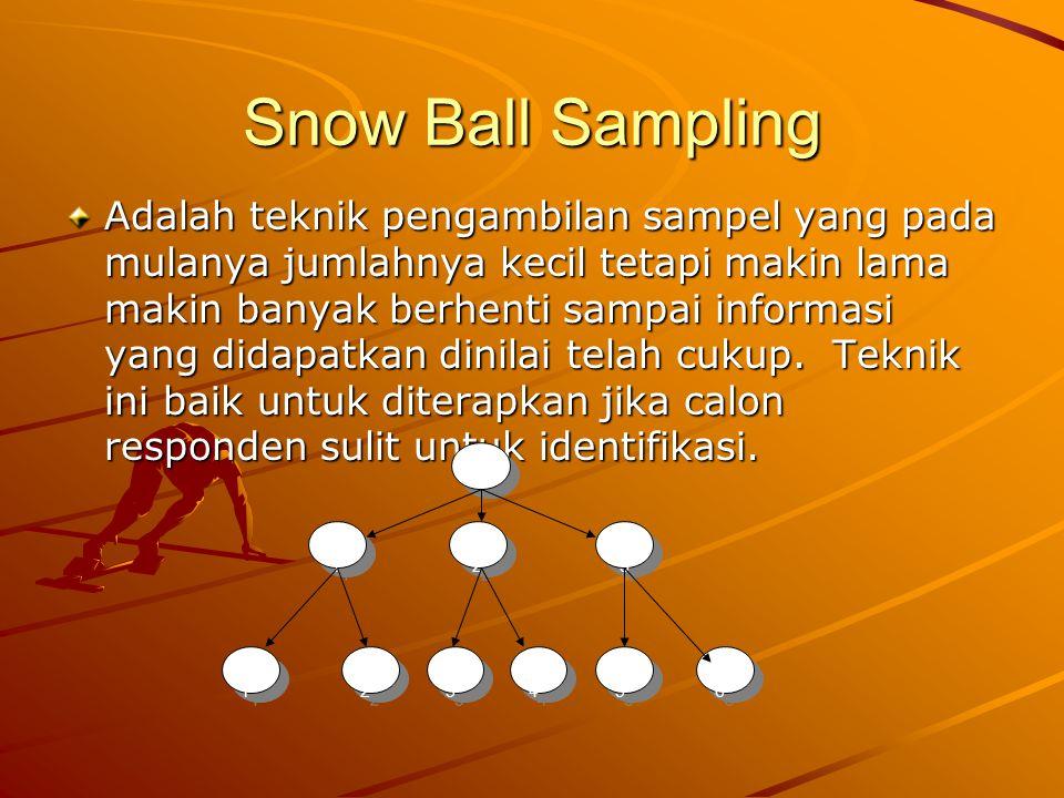 Snow Ball Sampling Adalah teknik pengambilan sampel yang pada mulanya jumlahnya kecil tetapi makin lama makin banyak berhenti sampai informasi yang di