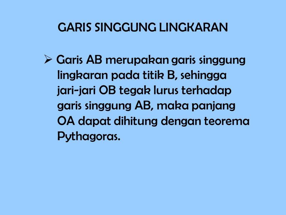 GARIS SINGGUNG LINGKARAN  Garis AB merupakan garis singgung lingkaran pada titik B, sehingga jari-jari OB tegak lurus terhadap garis singgung AB, maka panjang OA dapat dihitung dengan teorema Pythagoras.