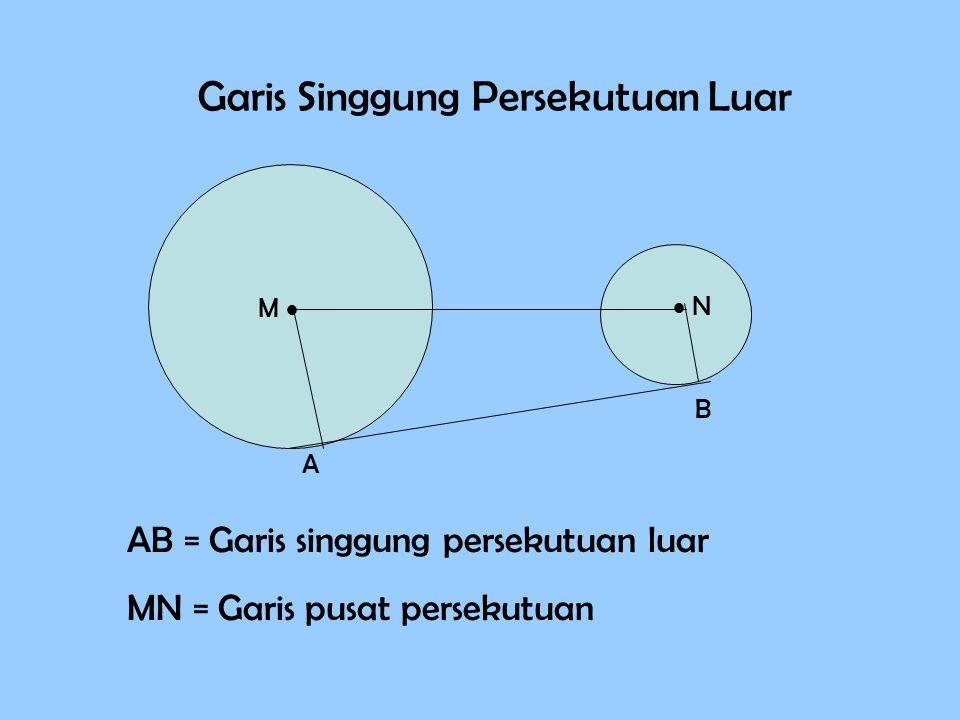 AB adalah garis singgung persekutuan dalam. AB = CN AB 2 = MN 2 - ( r 1 + r2 r2 )2)2 M M   N  N A B C r1r1 r2r2 r2r2