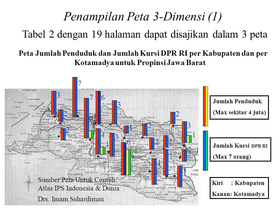 Peta Jumlah Penduduk dan Jumlah Kursi DPR RI per Kabupaten dan per Kotamadya untuk Propinsi Jawa Barat Tabel 2 dengan 19 halaman dapat disajikan dalam 3 peta Jumlah Penduduk (Max sekitar 4 juta) Jumlah Kursi DPR RI (Max 7 orang) 7 7 4 4 6 6 3 2 2 3 3 Kiri : Kabupaten Kanan: Kotamadya 2 1 4 2 4 3 2 3 2 2 1 1 1 Sumber Peta Untuk Contoh: Atlas IPS Indonesia & Dunia Drs.