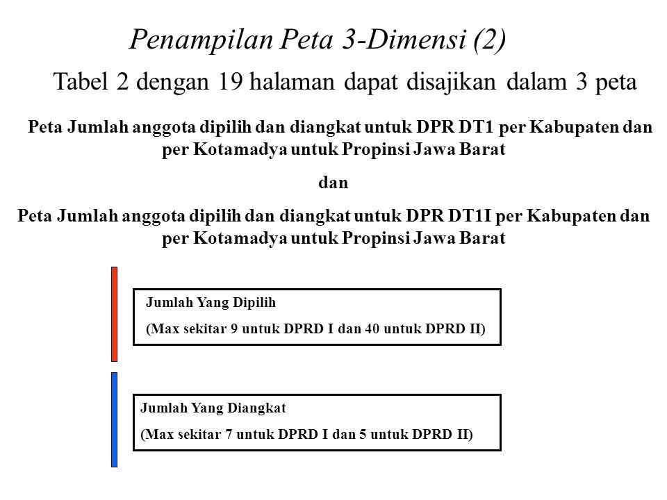 Peta Jumlah anggota dipilih dan diangkat untuk DPR DT1 per Kabupaten dan per Kotamadya untuk Propinsi Jawa Barat dan Peta Jumlah anggota dipilih dan diangkat untuk DPR DT1I per Kabupaten dan per Kotamadya untuk Propinsi Jawa Barat Tabel 2 dengan 19 halaman dapat disajikan dalam 3 peta Jumlah Yang Dipilih (Max sekitar 9 untuk DPRD I dan 40 untuk DPRD II) Jumlah Yang Diangkat (Max sekitar 7 untuk DPRD I dan 5 untuk DPRD II) Penampilan Peta 3-Dimensi (2)