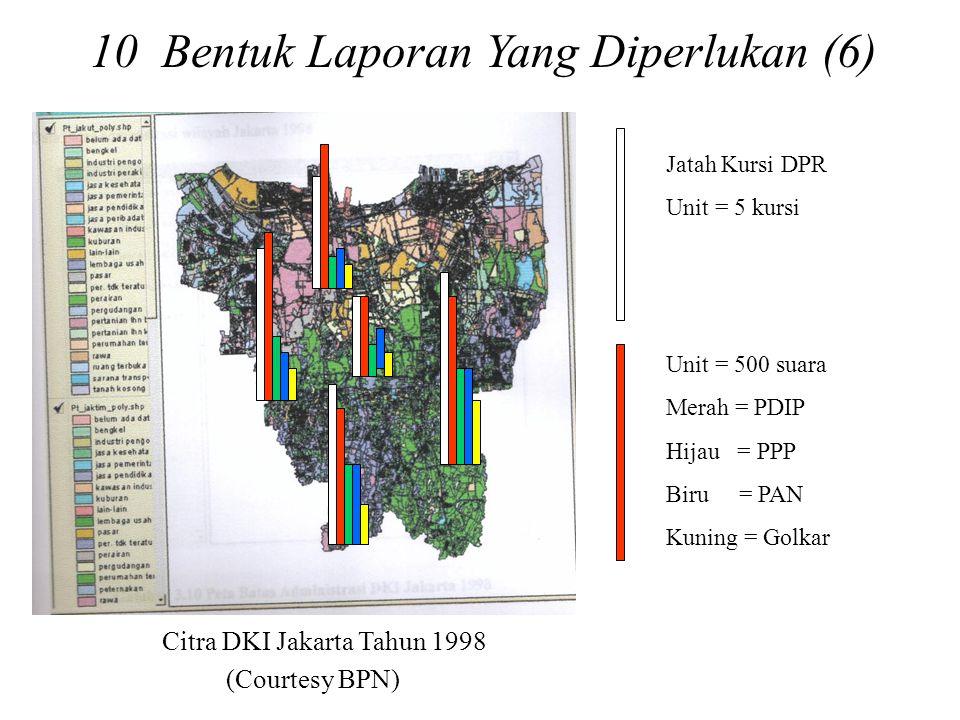 Citra DKI Jakarta Tahun 1998 (Courtesy BPN) Unit = 500 suara Merah = PDIP Hijau = PPP Biru = PAN Kuning = Golkar Jatah Kursi DPR Unit = 5 kursi 10 Bentuk Laporan Yang Diperlukan (6)