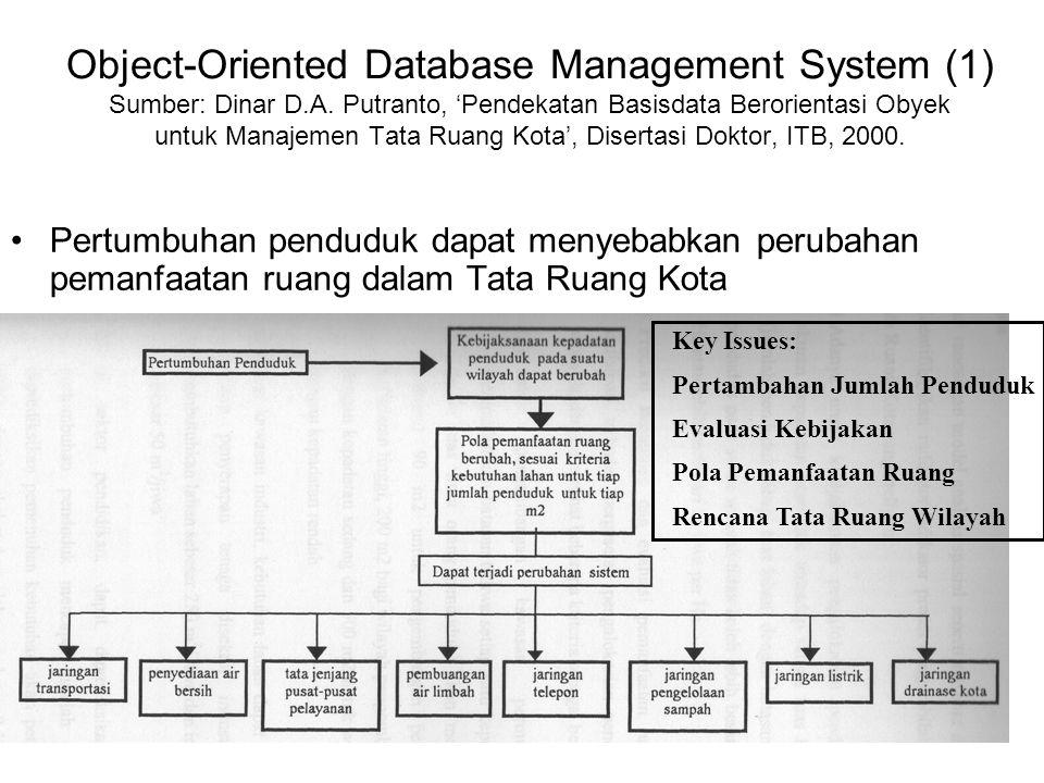 Pertumbuhan penduduk dapat menyebabkan perubahan pemanfaatan ruang dalam Tata Ruang Kota Object-Oriented Database Management System (1) Sumber: Dinar D.A.