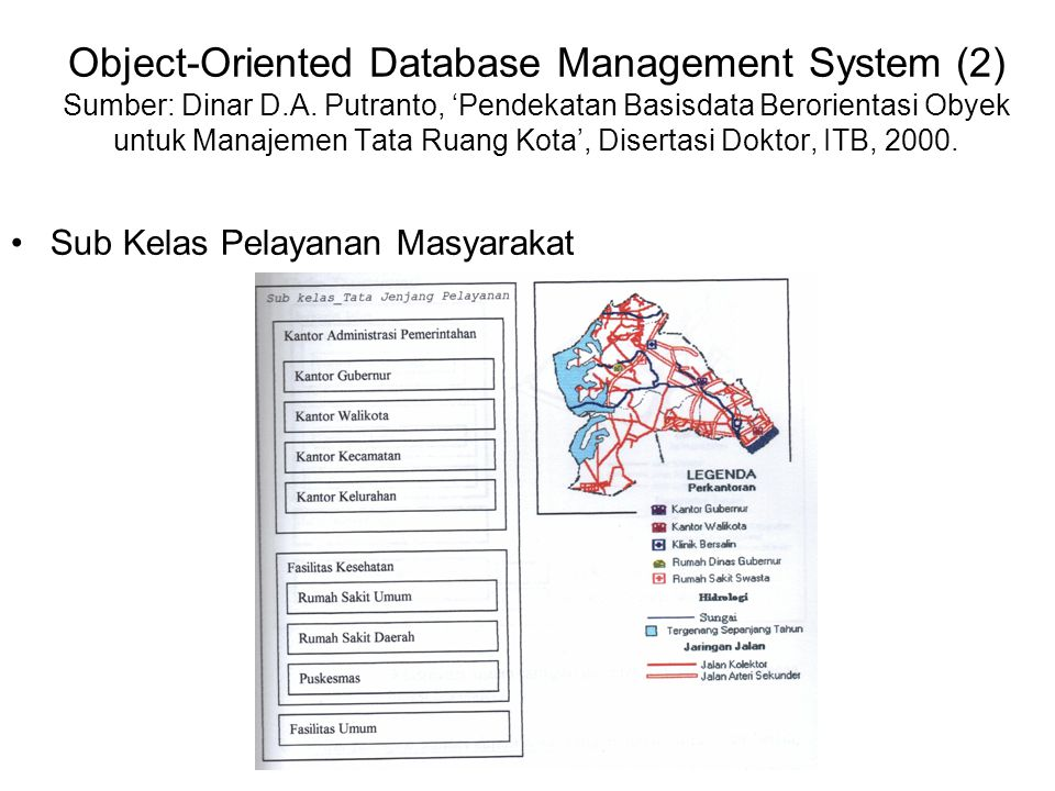 Sub Kelas Pelayanan Masyarakat Object-Oriented Database Management System (2) Sumber: Dinar D.A.