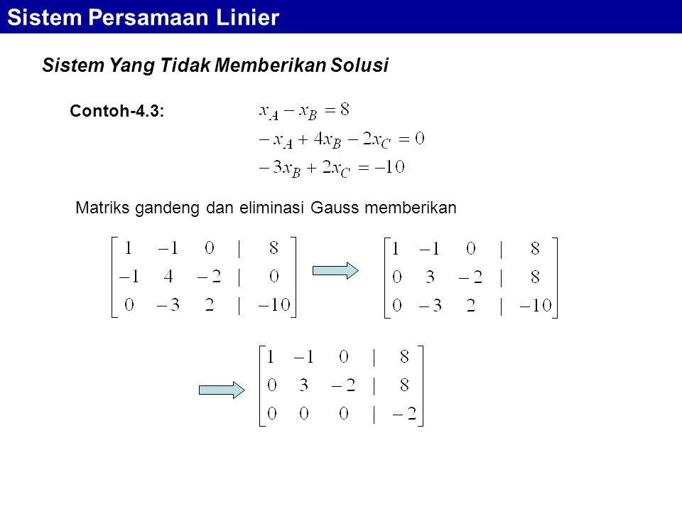 Sistem Yang Tidak Memberikan Solusi Sistem Persamaan Linier Matriks gandeng dan eliminasi Gauss memberikan Contoh-4.3: