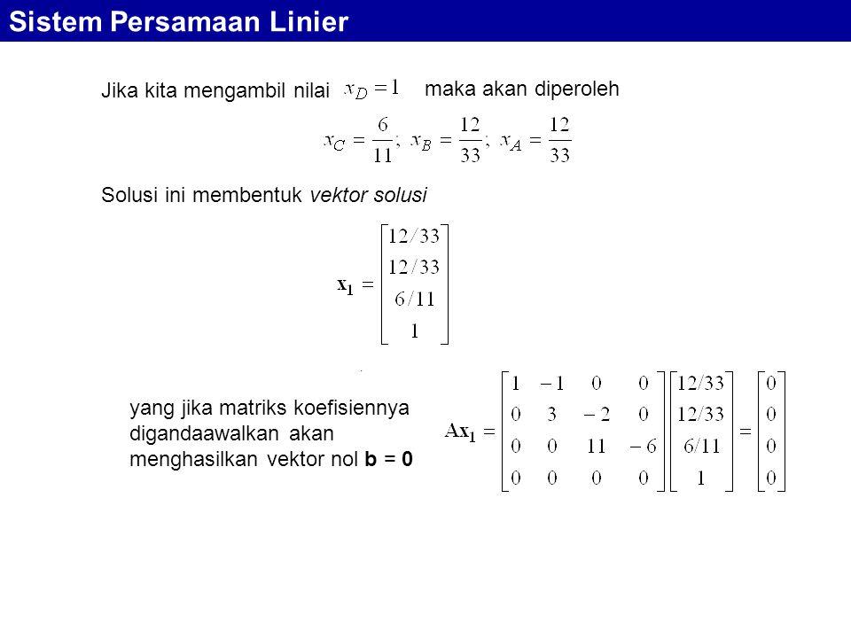Jika kita mengambil nilai maka akan diperoleh. Sistem Persamaan Linier Solusi ini membentuk vektor solusi yang jika matriks koefisiennya digandaawalka