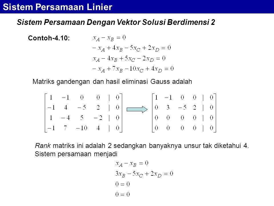 Sistem Persamaan Linier Sistem Persamaan Dengan Vektor Solusi Berdimensi 2 Contoh-4.10: Matriks gandengan dan hasil eliminasi Gauss adalah Rank matrik