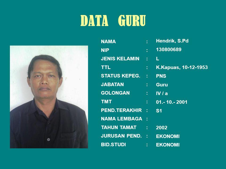 NAMA: NIP: JENIS KELAMIN: TTL: STATUS KEPEG.: JABATAN: GOLONGAN: TMT: PEND.TERAKHIR: NAMA LEMBAGA: TAHUN TAMAT: JURUSAN PEND.: Agus Alfianson 131948047 L Banjarmasin,25-08-1965 PNS Pelaksana II / d 01.- 10.- 2003 SMA 1985 IPS DATA KARYAWAN