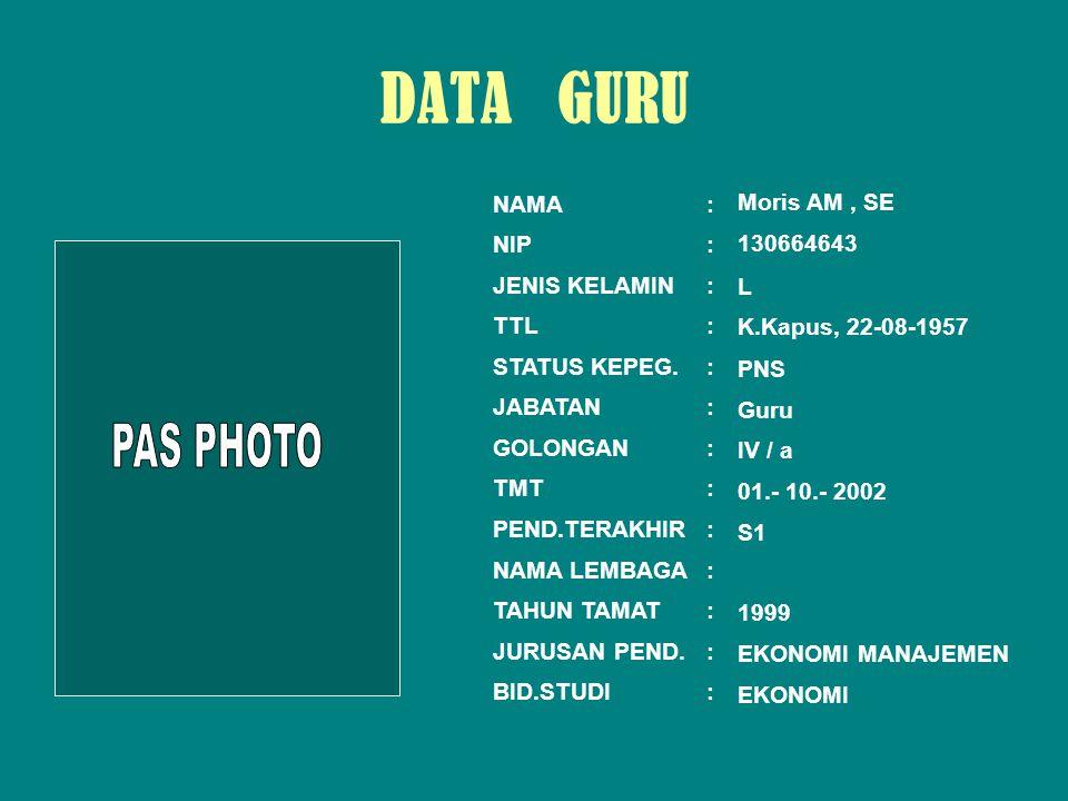 NAMA: NIP: JENIS KELAMIN: TTL: STATUS KEPEG.: JABATAN: GOLONGAN: TMT: PEND.TERAKHIR: NAMA LEMBAGA: TAHUN TAMAT: JURUSAN PEND.: BID.STUDI: Sukarno, S.Pd 132141695 L Kudus, 04-05-1969 PNS Guru IV / a 01.- 10.- 2005 S1 1995 MATEMATIKA DATA GURU