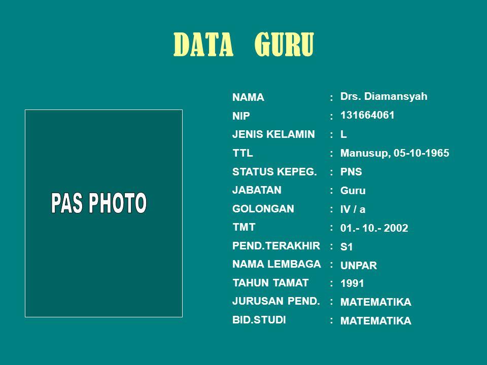 NAMA: NIP: JENIS KELAMIN: TTL: STATUS KEPEG.: JABATAN: GOLONGAN: TMT: PEND.TERAKHIR: NAMA LEMBAGA: TAHUN TAMAT: JURUSAN PEND.: BID.STUDI: Dra.St Aisyah 150250943 P Anjir Muara,09-12-1964 Diperbantukan Guru III / a 01.- 10.- 2004 S1 1990 PAI PEND.AGAMA ISLAM DATA GURU