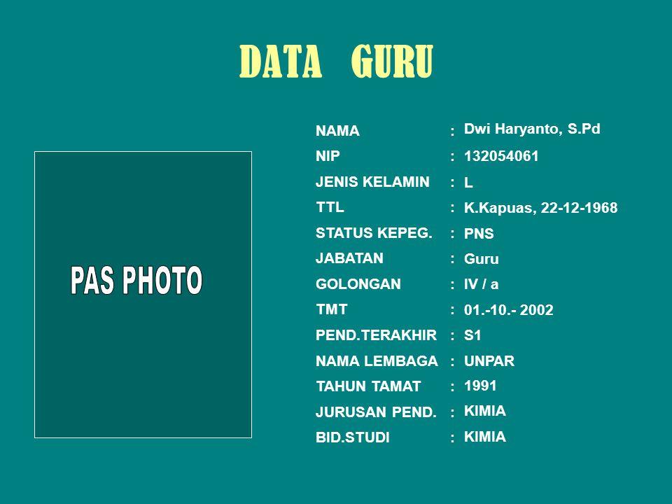 NAMA: NIP: JENIS KELAMIN: TTL: STATUS KEPEG.: JABATAN: GOLONGAN: TMT: PEND.TERAKHIR: NAMA LEMBAGA: TAHUN TAMAT: JURUSAN PEND.: BID.STUDI: Sri Candra N, S.Pd 132141698 P P.Pisau, 14-09-1968 PNS Guru IV / a 01.- 04.- 2006 S1 UNPAR 1995 B.INGGRIS DATA GURU