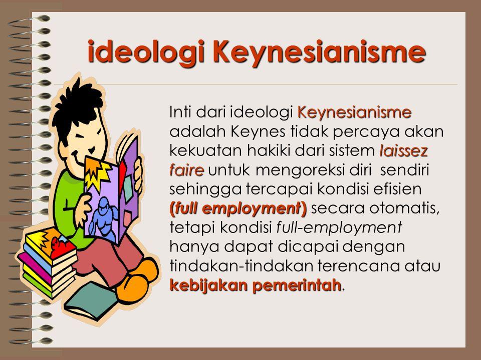 ideologi Keynesianisme Keynesianisme laissez faire ( full employment ) kebijakan pemerintah Inti dari ideologi Keynesianisme adalah Keynes tidak percaya akan kekuatan hakiki dari sistem laissez faire untuk mengoreksi diri sendiri sehingga tercapai kondisi efisien ( full employment ) secara otomatis, tetapi kondisi full-employment hanya dapat dicapai dengan tindakan-tindakan terencana atau kebijakan pemerintah.