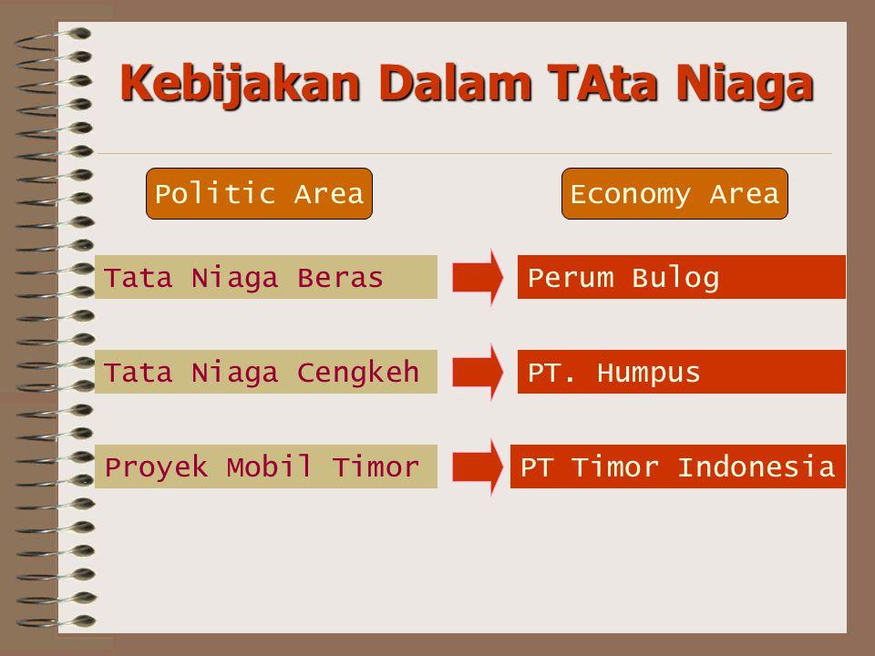 Kebijakan Dalam TAta Niaga Tata Niaga Beras Tata Niaga Cengkeh Proyek Mobil Timor Politic AreaEconomy Area Perum Bulog PT.